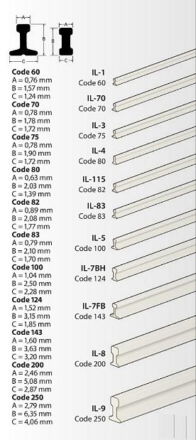 Mehr Details und Kaufen von Code 100 Schienenprofil für den Gleisbau,L=914mm, 6 Stück - Peco Code 100 = 2,5mm hoch | günstig bestellen bei Weinert-Bauteile