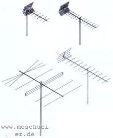H0 Radio- und Fernsehantennen ab Ep.3, 4 Stück- Weinert 3245  | günstig bestellen bei Weinert-Bauteile