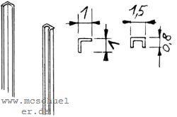 1:87 Messing U-Profil 1,5x0,8mm 100mm lang, für Güterwagen, 4 Stück - Weinert 9272  | günstig bestellen bei Weinert-Bauteile